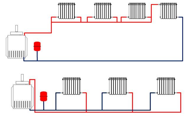 Схемы подключения батарей: варианты подключения радиаторов отопления и их различия