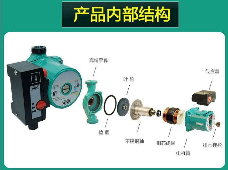 Циркуляционный насос для отопления: как выбрать и лучшие модели