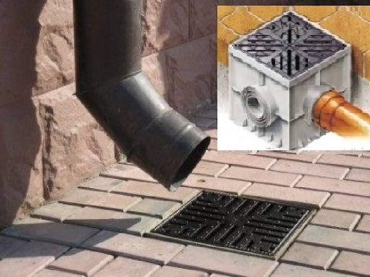 Ливневая канализация своими руками: монтаж и расчет