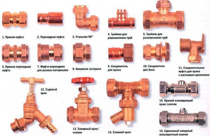 Фитинги для медных труб: под пайку и для отопления, цанговые, обжимные и компрессионные, обжим соединения пресс-фитингами