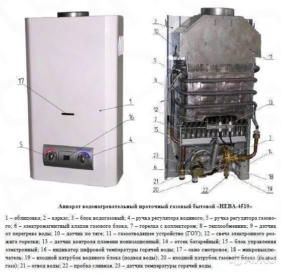 Ремонт газовой колонки нева 4510 своими руками. как поменять мембрану в газовой колонке