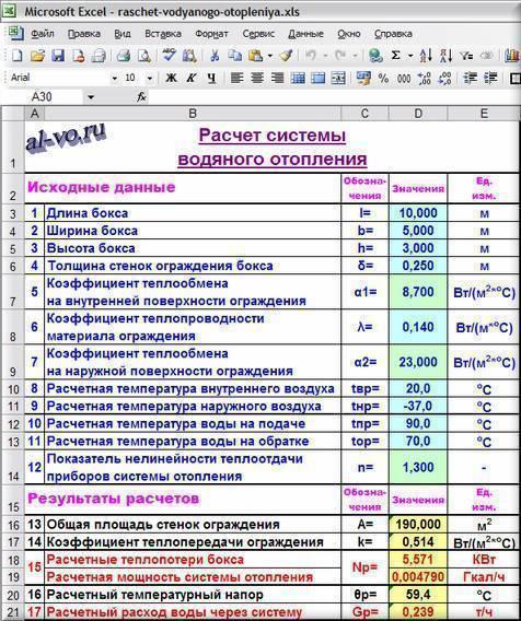 Температура теплоносителя в системе отопления  формулы расчета - варианты пола