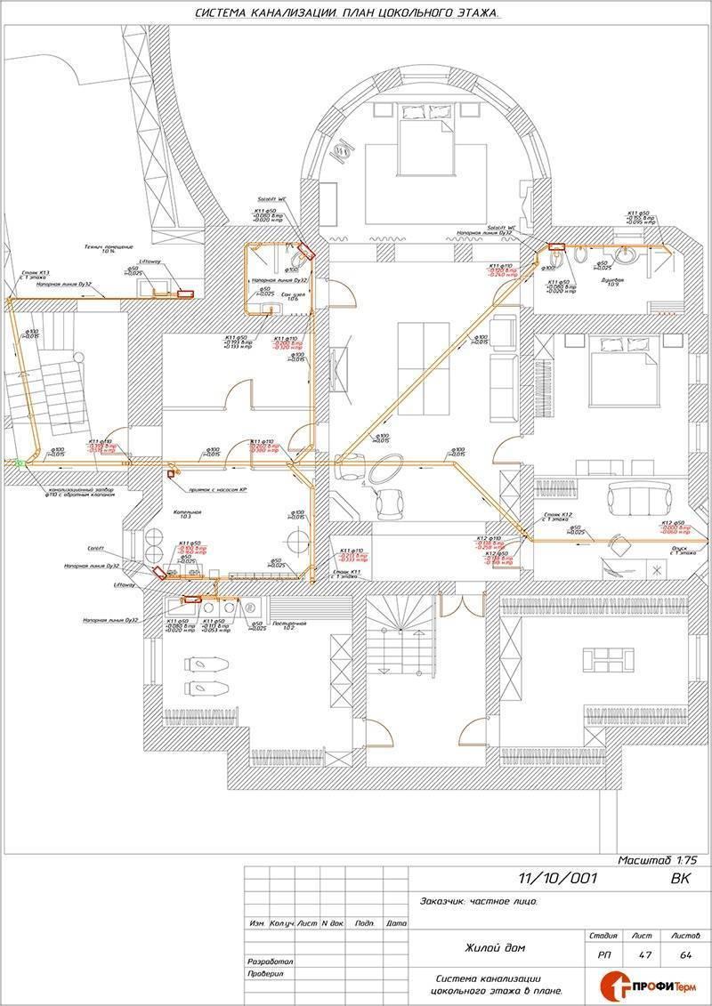 Схема канализации для частного одноэтажного дома - всё о сантехнике