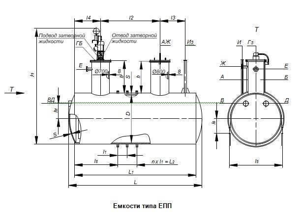 Резервуары подземные горизонтальные дренажные. технические условия на емкости подземные горизонтальные дренажные типов еп, епп классификация подземных дренажных емкостей по типу конструкции