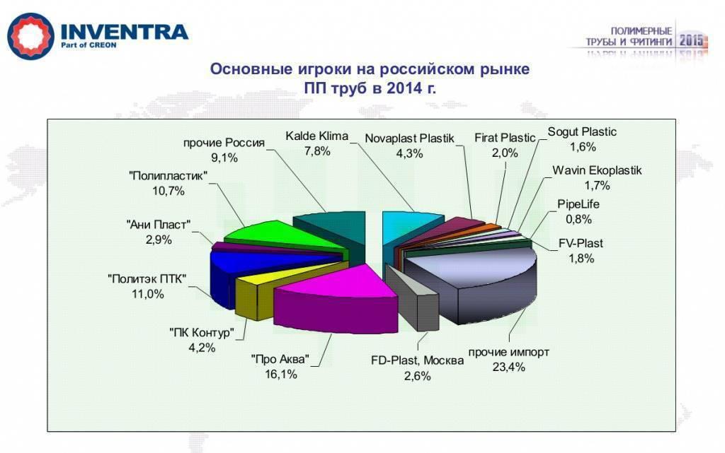 Выбор электромясорубки российского производства видео обзор производителей