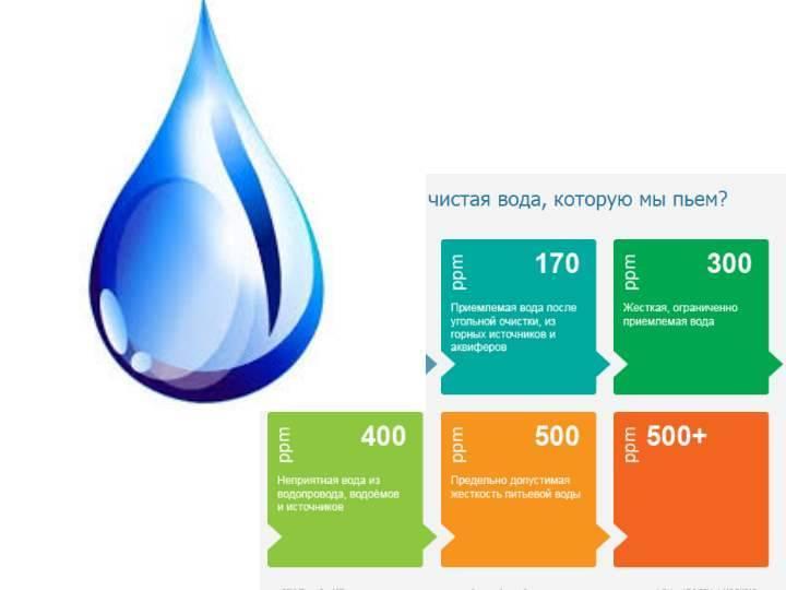 Как определить, какая вода — жесткая или мягкая в домашних условиях? преимущества и недостатки жесткой и мягкой воды: описание