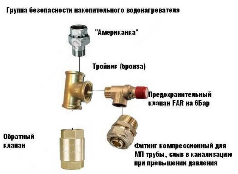 Как подобрать трехходовой клапан для теплых полов и дровяного котла