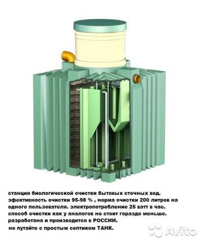 Септик биотанк: купить септик биотанк цена под ключ, септик для дачи биотанк установка монтаж.