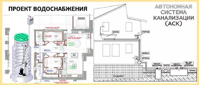 Разводка канализации в частном доме: правила обустройства и порядок выполнения своими руками