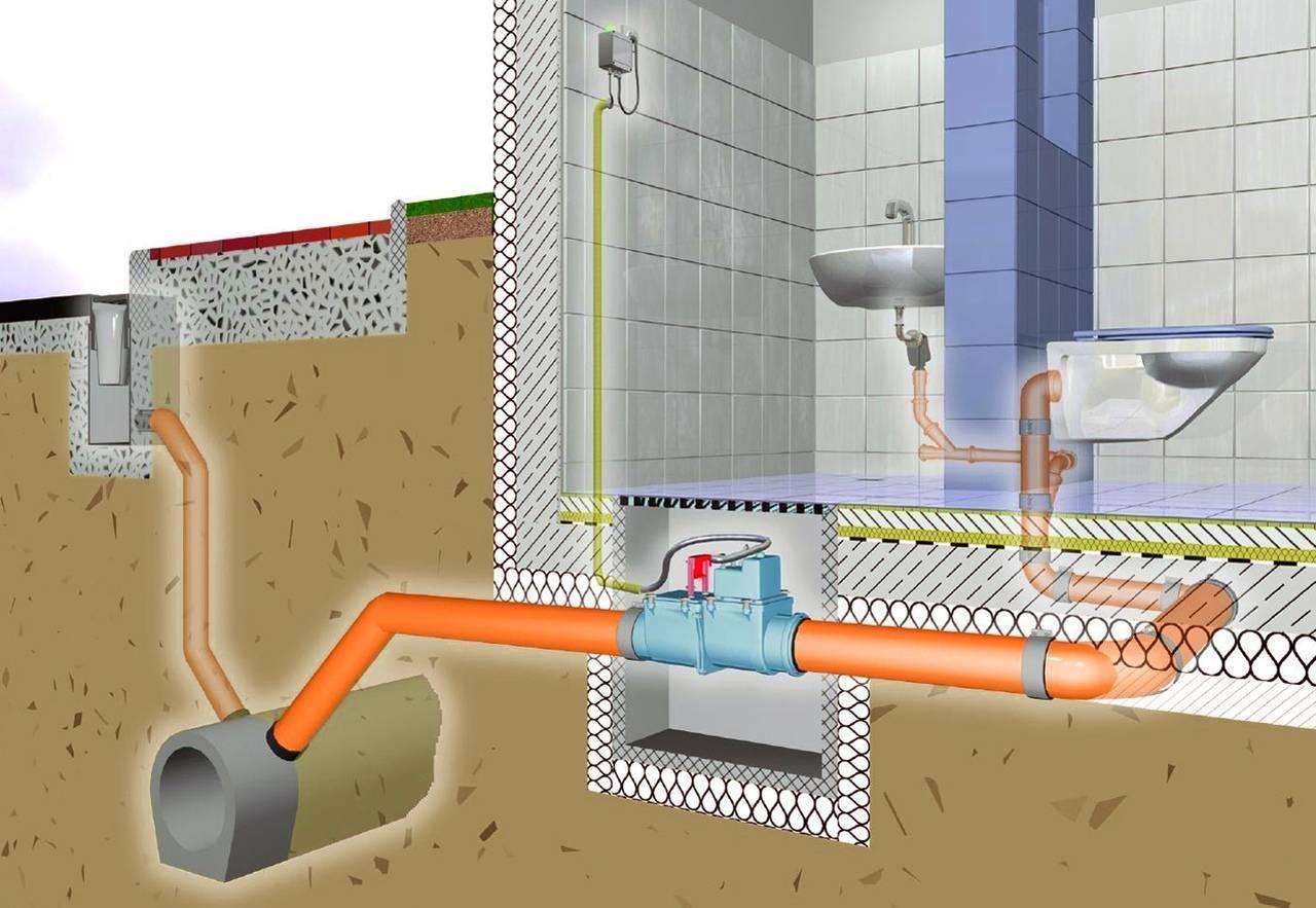 Устройство канализации в частном доме своими руками