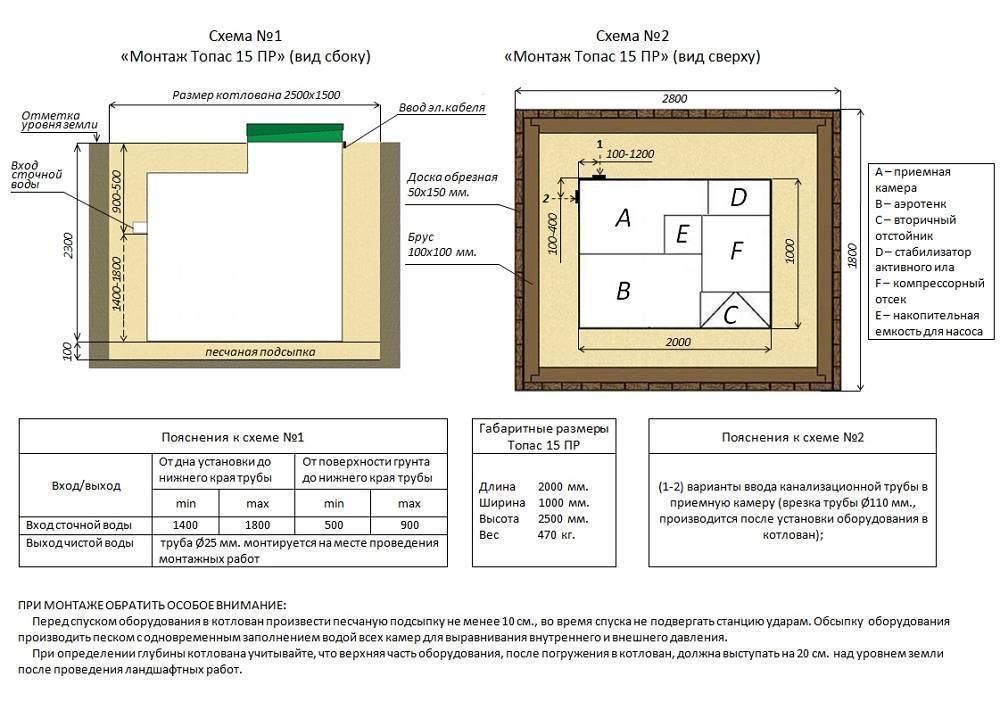 Монтаж септика топас своими руками: схема установки и подключения, как установить септик топас