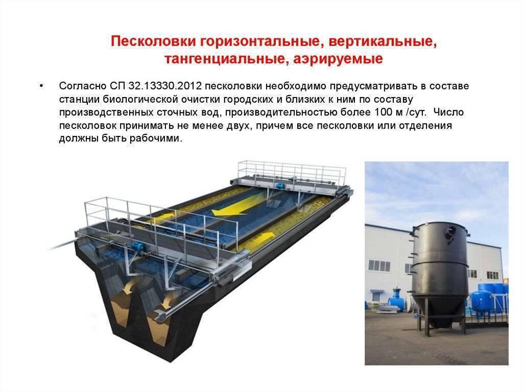 Биологические очистные сооружения канализации (боск)