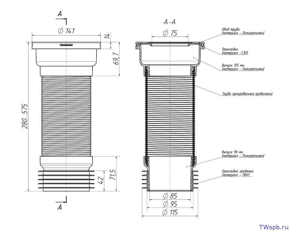 Гофра для унитаза: виды, размеры, преимущества, установка | ремонт и дизайн ванной комнаты