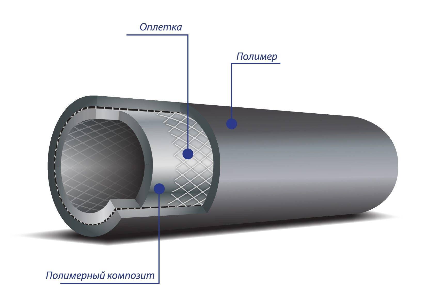 Пластмассовые трубы: все данные об их видах, сферах и