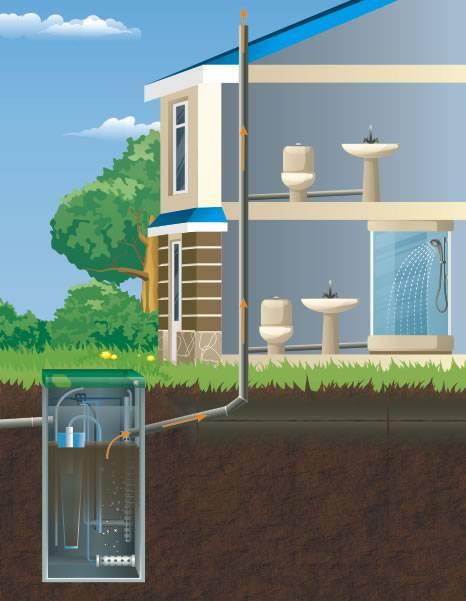 Как устранить запах канализации в квартире или частном доме