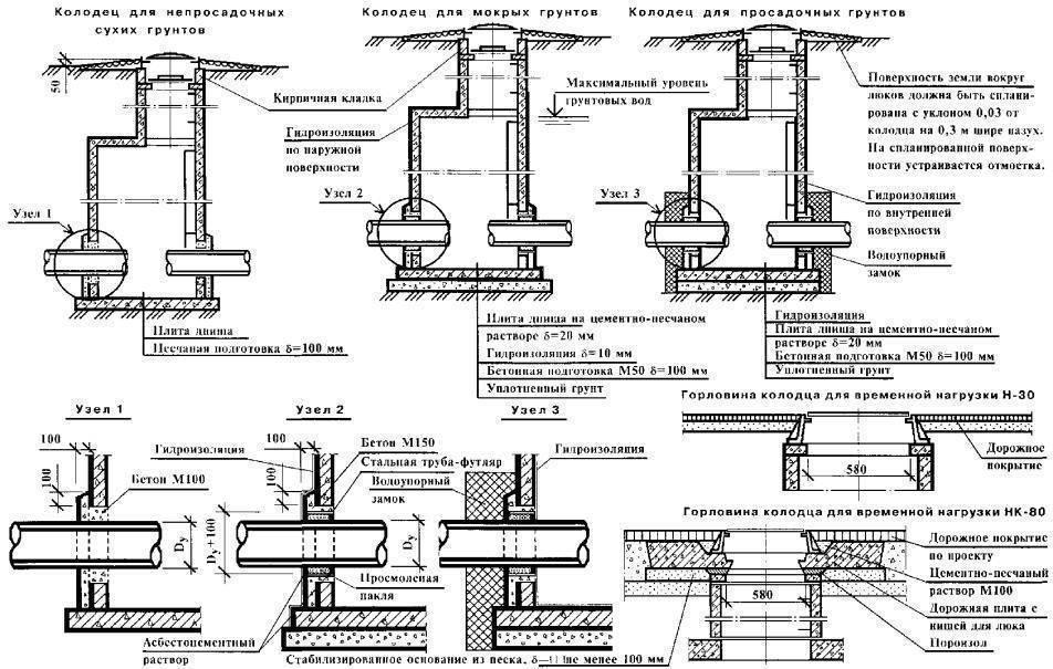 Для чего необходимы правила и нормы для оборудования наружных сетей канализации? +Фото и Видео