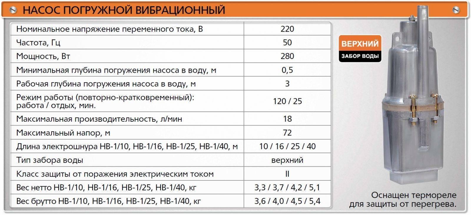 Рейтинг поверхностных и погружных насосов для колодцев