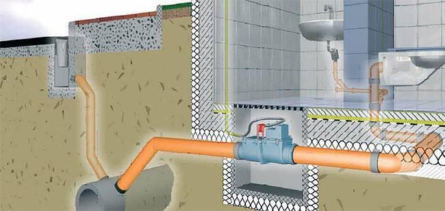Обратный клапан для канализации: как работает канализационный клапан, для чего нужен, как поставить запорную арматуру