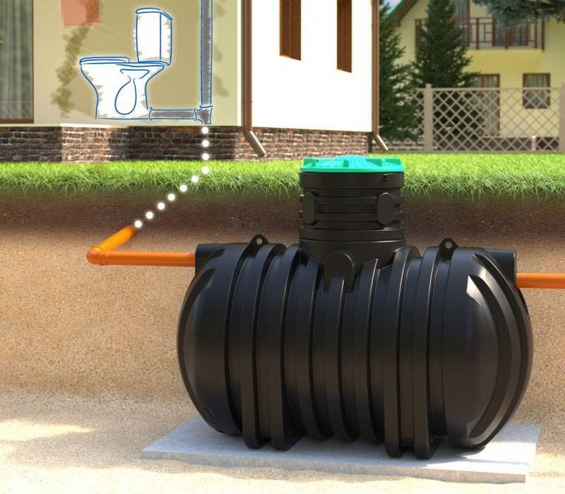 Септик для частного дома: установка и эксплуатация. виды септиков, функциональные характеристики и популярные модели.