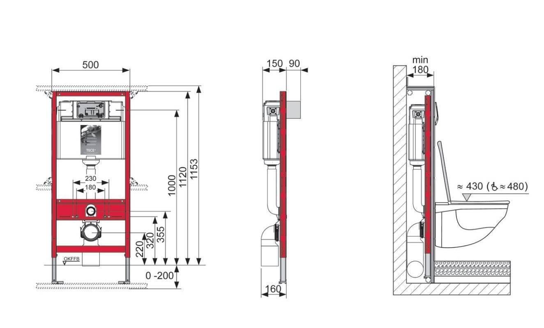 Как выбрать систему инсталляции для унитаза: Обзор +Видео