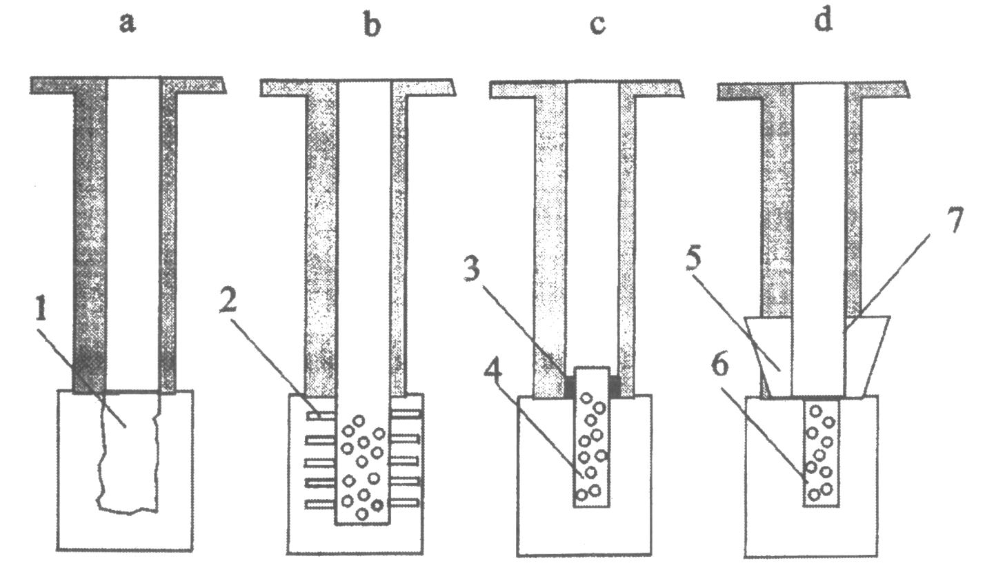 Устройство конструкции нефтяной скважины