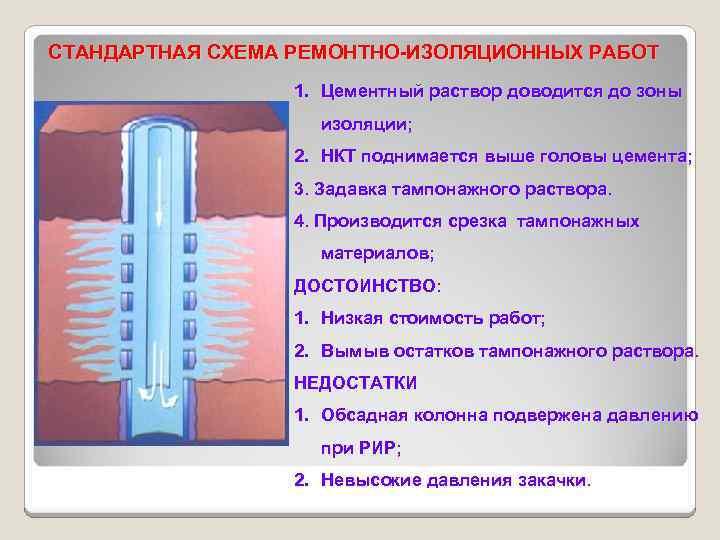 Тампонаж скважины: что это такое, особенности процедуры