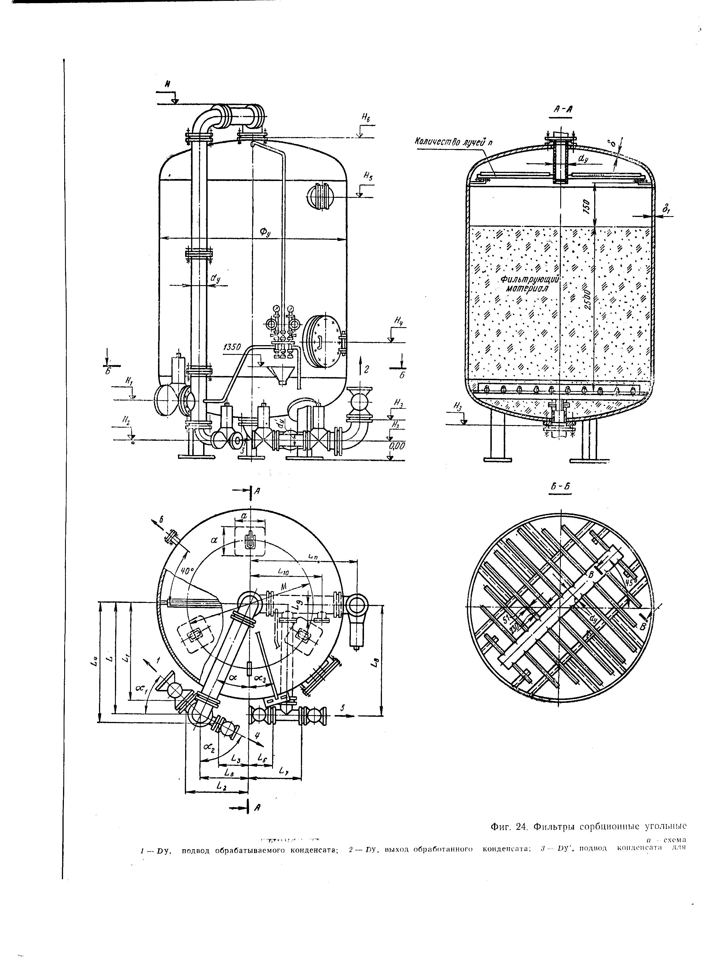 Особенности сорбционных фильтров для очистки воды