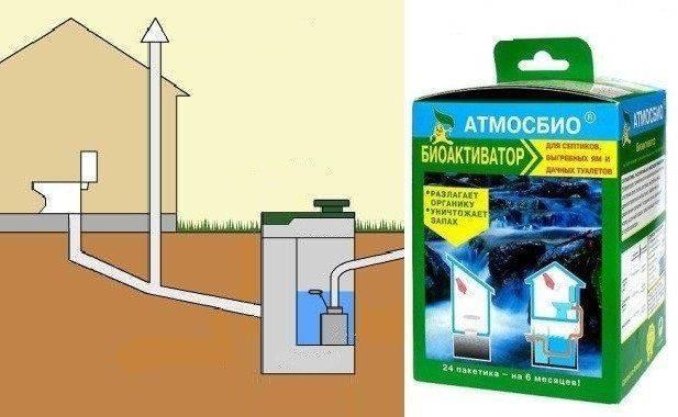 Как убрать запах из септика в частном доме: как устранить с помощью чистки емкости, обустройства вентиляции, бактерий?