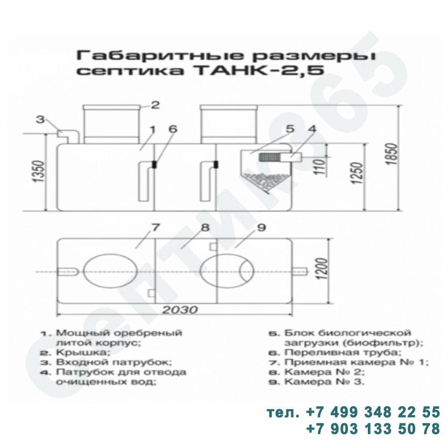 Принцип работы септика танк