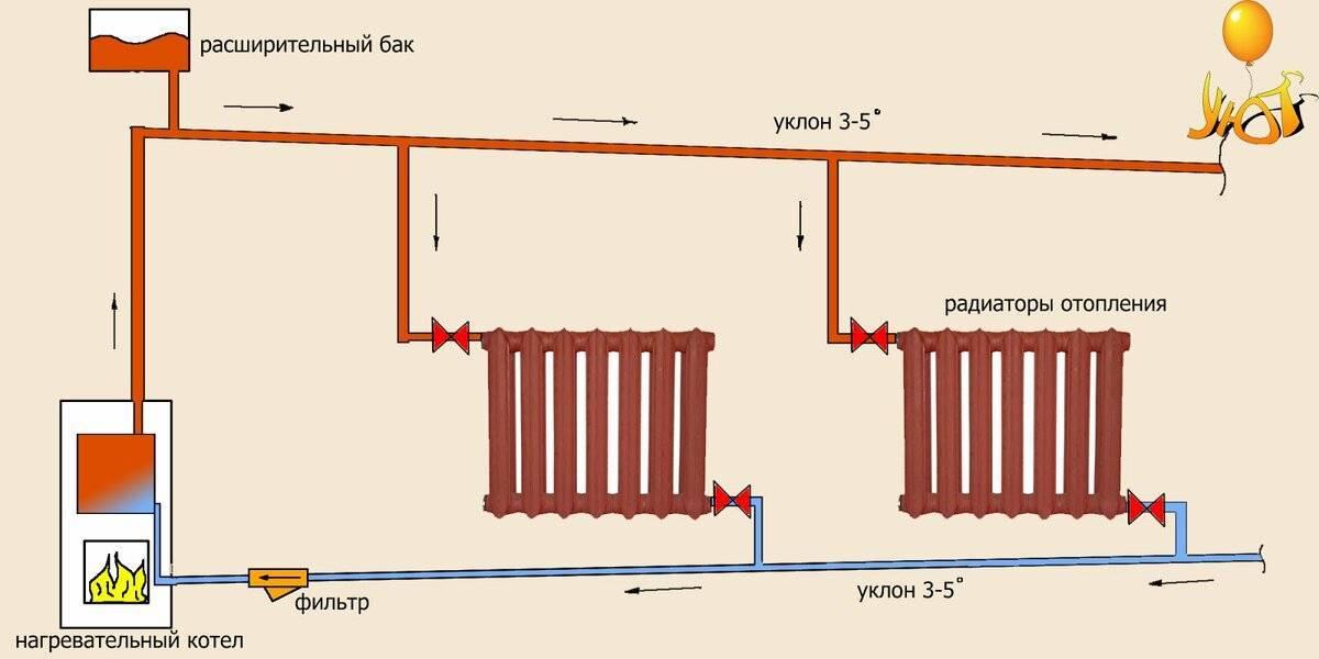 Проект отопления коттеджа: проектирование системы, схема монтажа отопления своими руками, фото и видео примеры