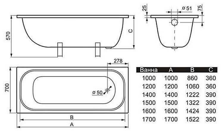 Cколько весит чугунная ванна советских времен: 150х70, 170х70, 120х70