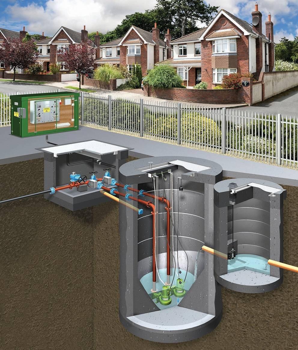 Насосные станции для канализации - назначение, виды, устройство