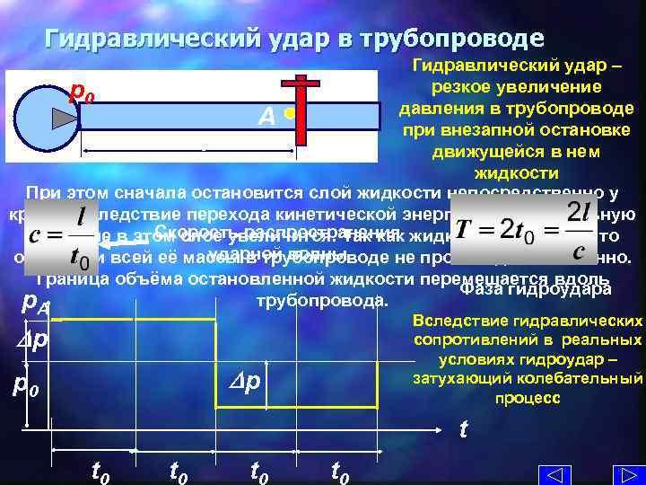 Гидроудар двигателя: что это такое, какие признаки, последствия