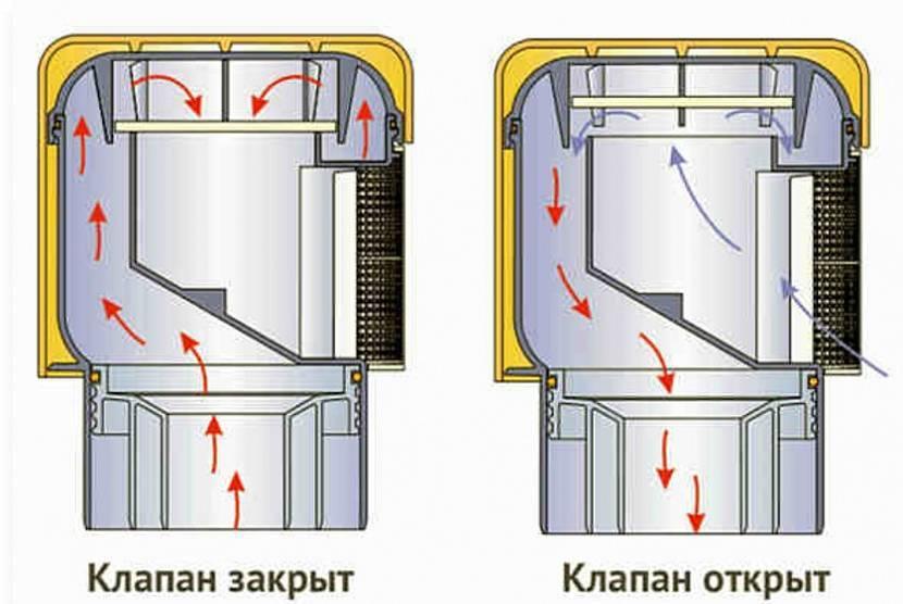 Компрессоры для септиков - все о канализации
