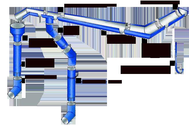 Технология сборки и монтажа водостока для частного дома своими руками