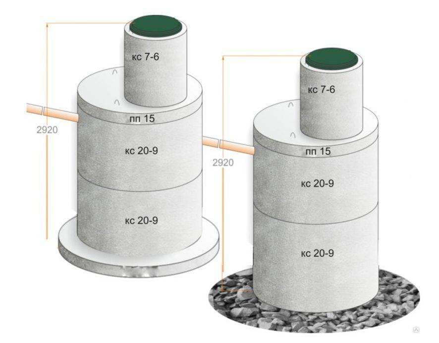 Септик эвосток (evo stok): с биофильтром, станция естественной очистки