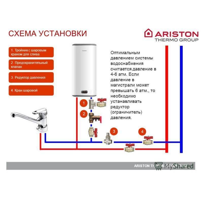 Установка водонагревателя в ванной комнате своими руками: пошаговая инструкция, как установить водонагреватель накопительный электрический, бойлер в ванной.