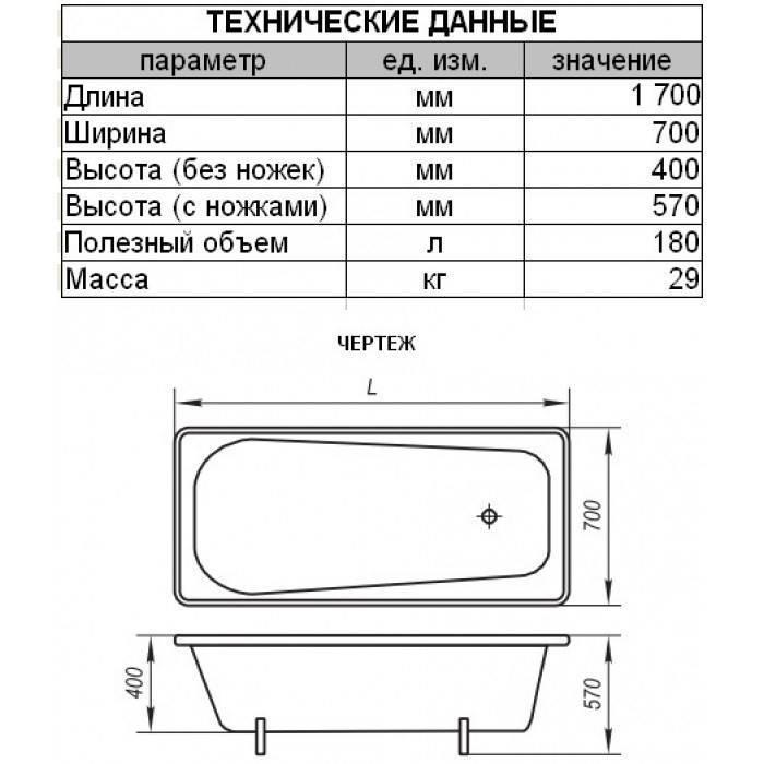 Вес чугунной ванны 150х70 советского производства. сколько весит чугунная ванна