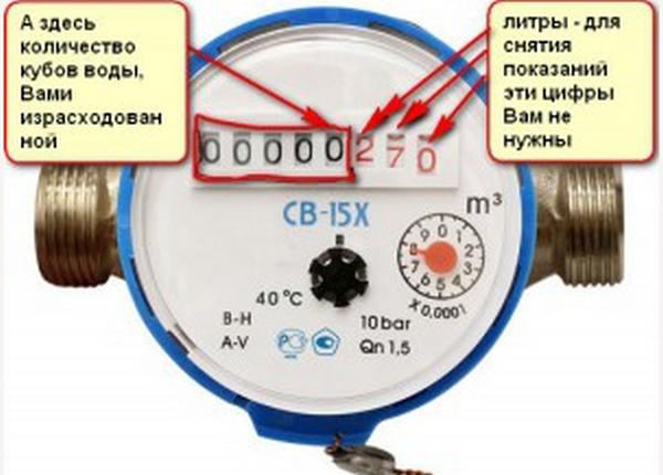 Как через интернет передать показания счетчика воды, пошаговая инструкция