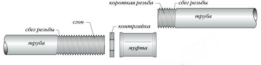Соединение полипропиленовых труб с металлическими трубами