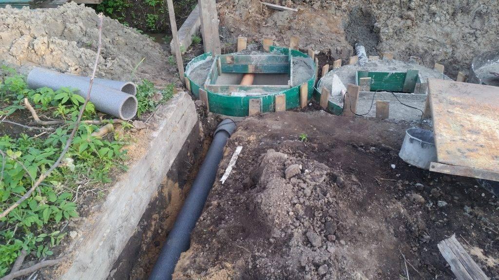 Как сделать канализацию на даче своими руками: схема и инструкция по устройству от ivd.ru