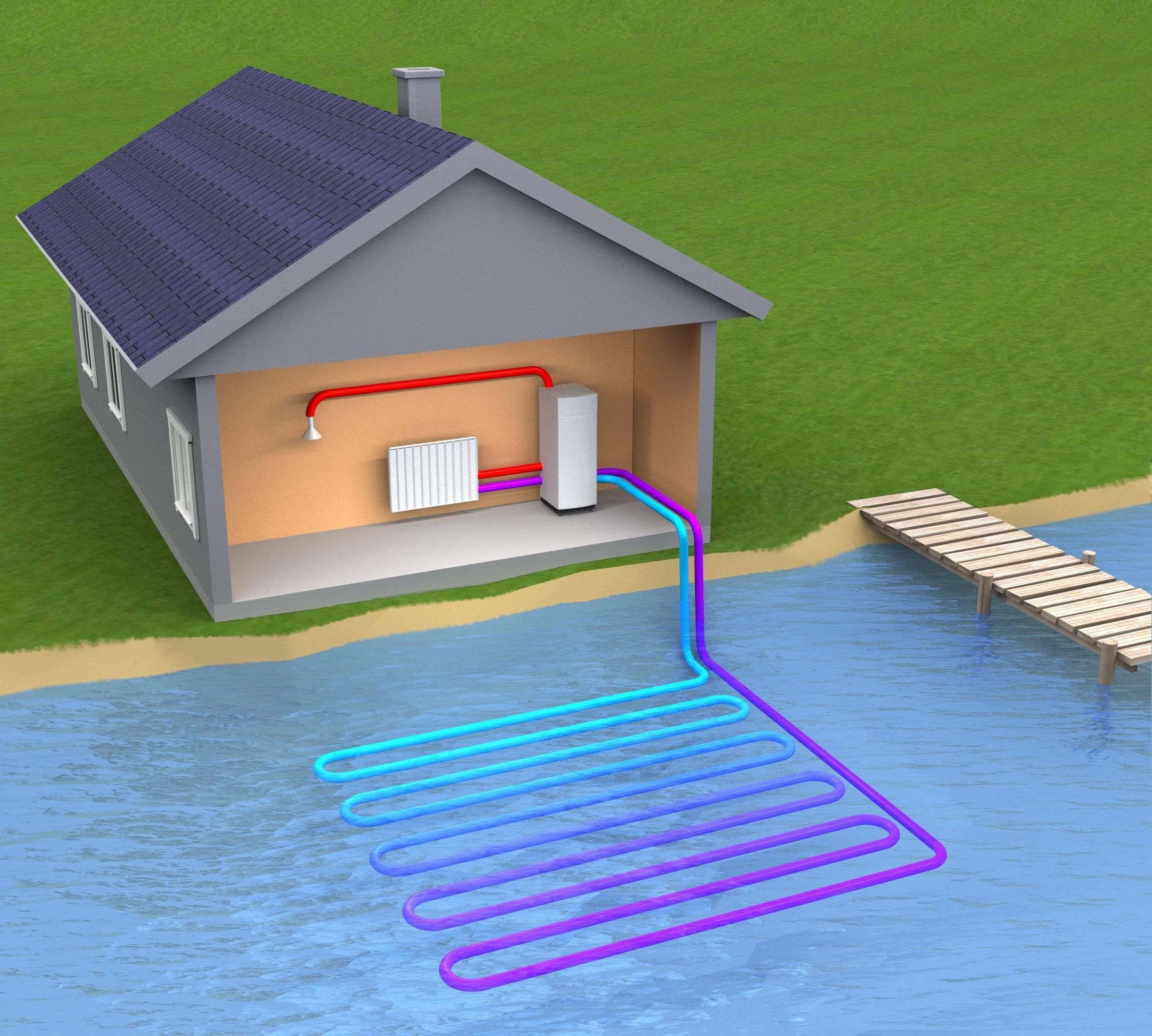 Геотермальный тепловой насос своими руками для отопления дома - точка j