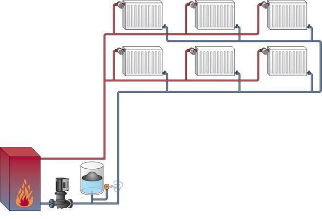 Отопление коттеджа - компания водапро - организация отопления в коттедже, отопление загородного дома - водапро монтаж систем отопления