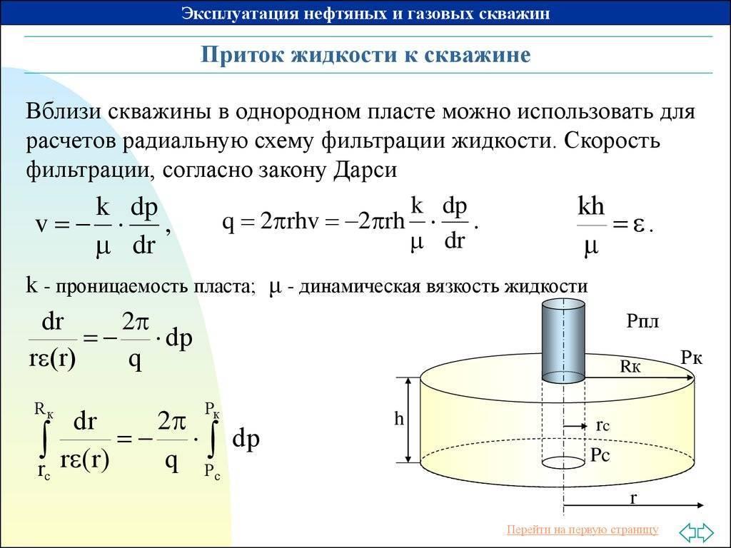 Насос для скважины: как и какой выбрать, учет высоты подъема воды