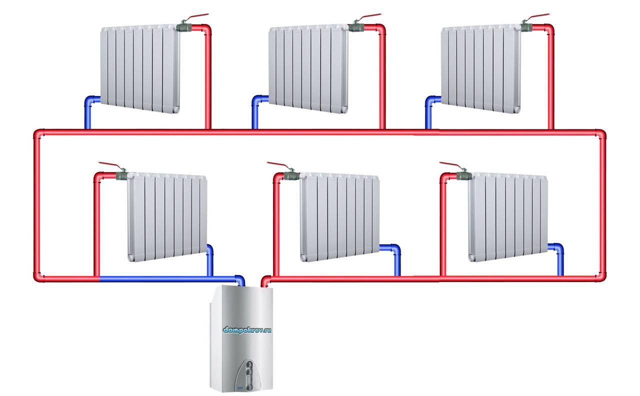 Отопление в частном доме: схема, выбор труб и монтаж своими руками