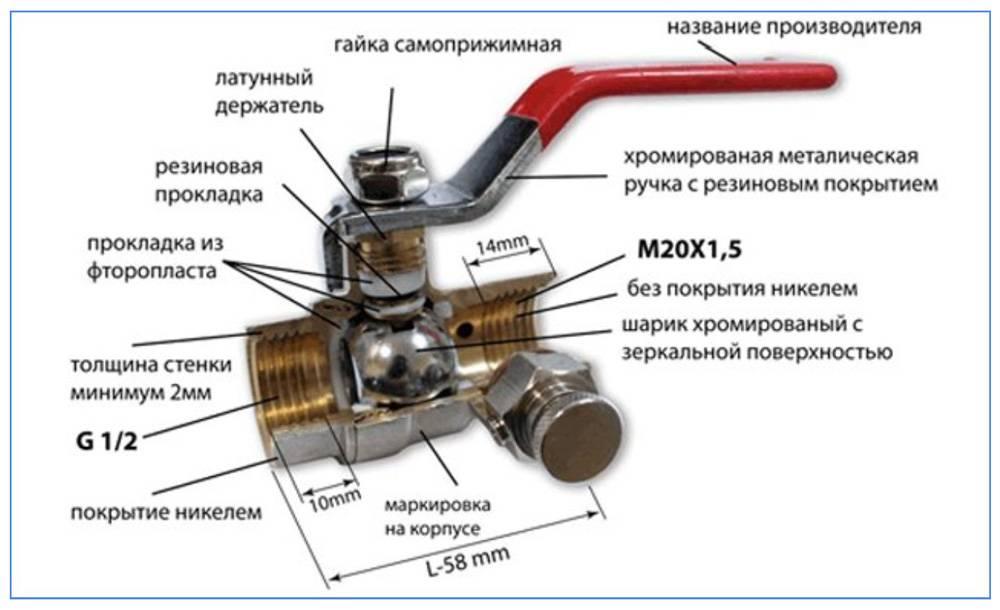 Трехходовой кран для отопления: устройство, схема, что такое шаровой, смесительный прибор, назначение краника с сервоприводом