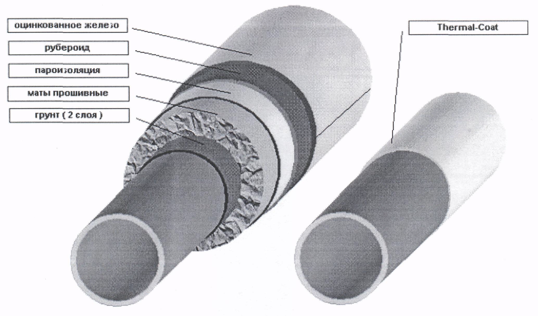 Монтаж изоляции трубопроводов: свойства и особенности выбора материалов