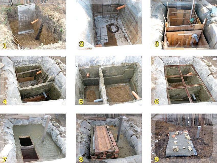 Септик топас - обслуживание, как почистить, чистка своими руками, система очистки сточных вод топас, очистная станция