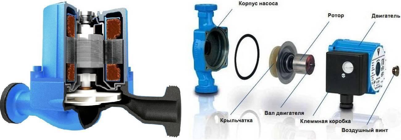 Монтаж циркуляционного насоса: советы по правильной установке в систему отопления своими руками