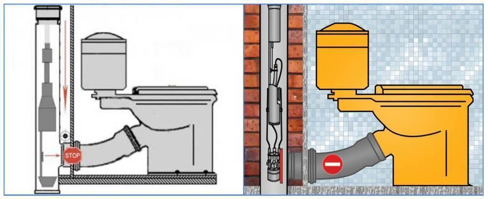 Как перекрывают канализацию должникам в квартире